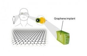 graphene_implant