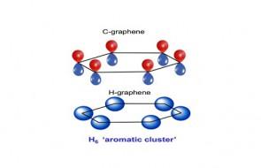 grafeen_water_H_to_C