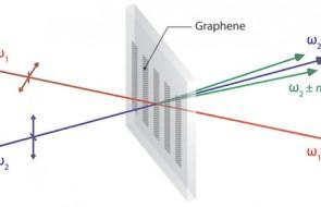 grafeen_licht_lasers